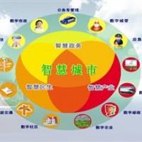 2020(南京)智慧城市  新热点