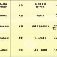 杭州如何开展幼小衔接班 怎么设计课程