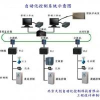 远程设备控制,远程电气控制,远程自动控制,远程泵站控制