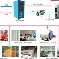 喜客厂家直销空压机余热回收系统