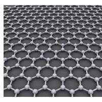 单层石墨烯氧化物用于各种成膜,载体、复合材料等